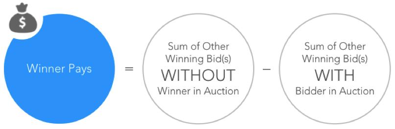 winner payment formula